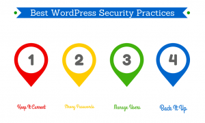 Best WordPress Security Practices
